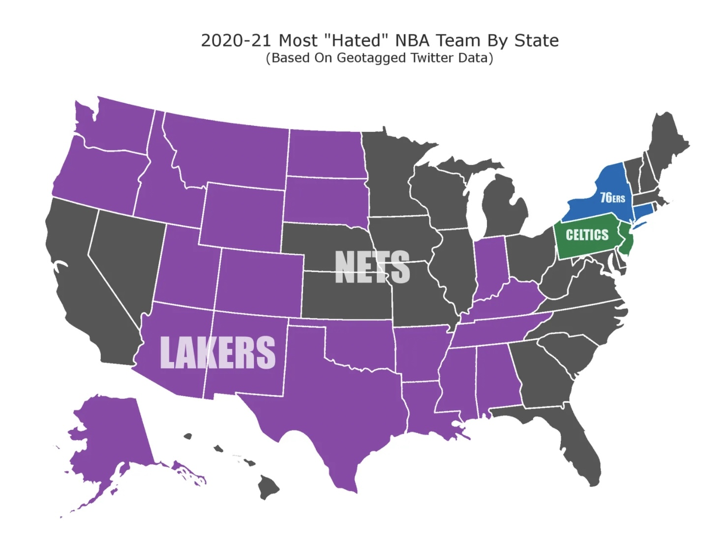 Lakers and Nets Most Hated