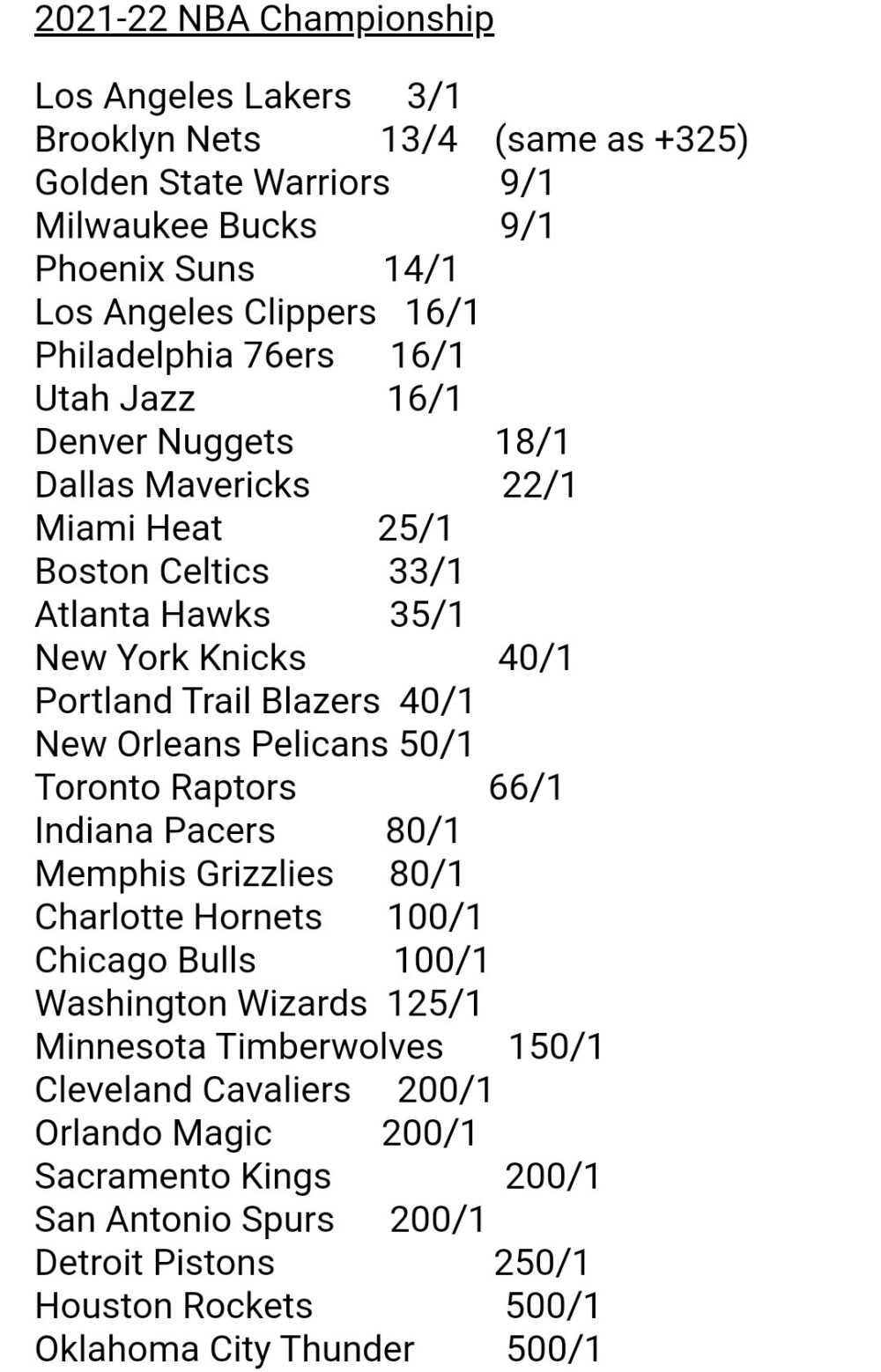 Lakers' title odds